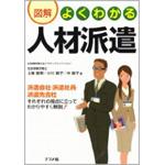 「図解よくわかる人材派遣」(ナツメ社)